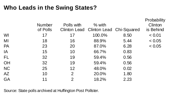 who-leads-in-swing-states2-1