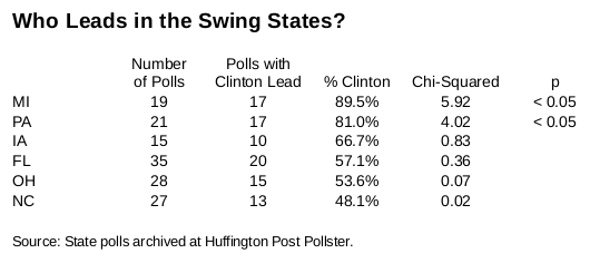 who-leads-in-swing-states3